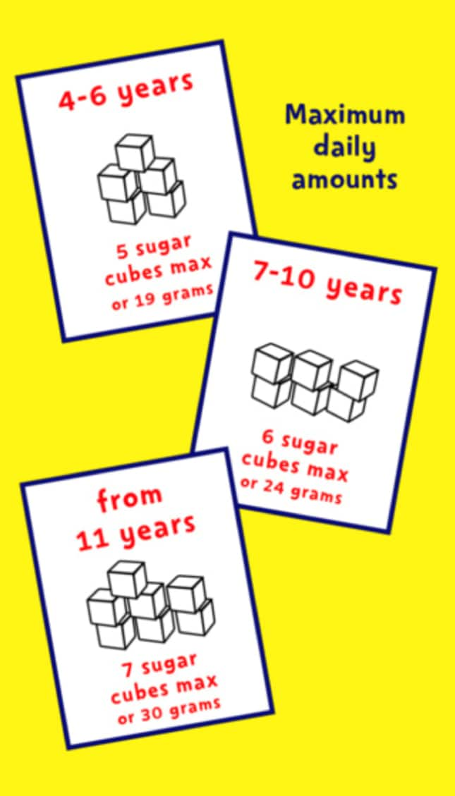 Wingham Dental Practice - Daily Sugar Allowances